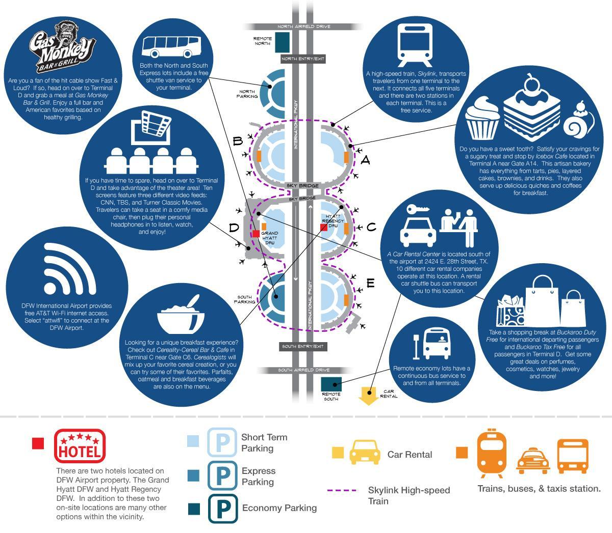 Mapa Ng Dallas Airport